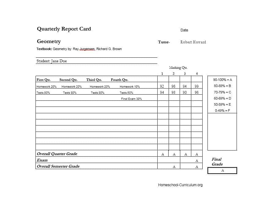 Homeschool Middle School Report Card Template (3 With Best Fake Report Card Template