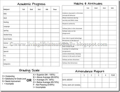 Homeschool Report Cards For Homeschool Report Card Template Middle School
