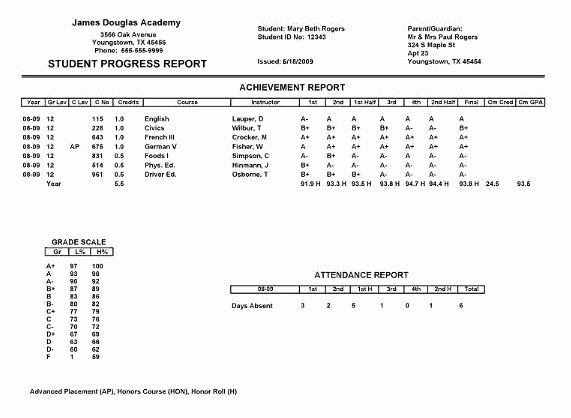 Nyc Report Card Template Unique College Report Card Template For Best Fake Report Card Template