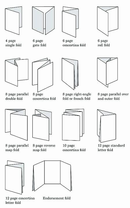 Quarter Fold Card Template Word Fresh A2 Folded Card Pertaining To A2 Card Template