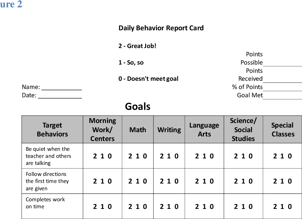 Using Daily Behavior Report Cards As Intervention For Within Daily Report Card Template For Adhd